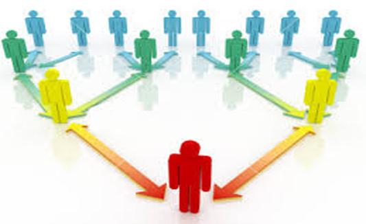 Müşteri Odaklı İletişim Teknikleri